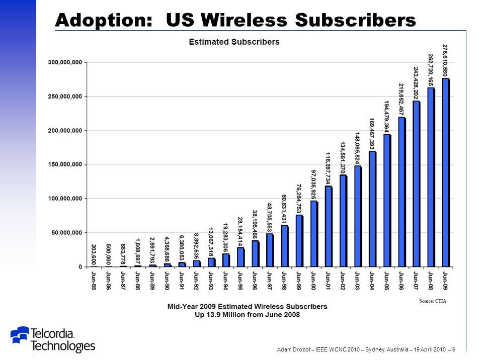 Adam Drobot – IEEE WCNC 2010 – Sydney, Australia – 19 April 2010 – 6 Adoption: US Wireless Subscribers