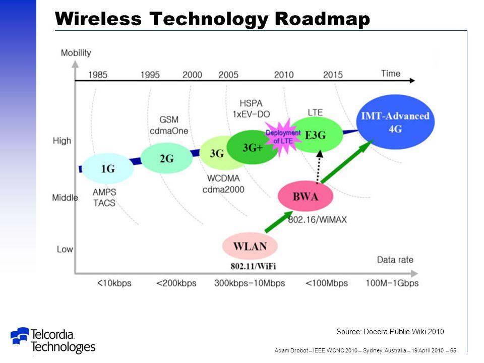 Adam Drobot – IEEE WCNC 2010 – Sydney, Australia – 19 April 2010 – 65 Wireless Technology Roadmap Source: Docera Public Wiki 2010