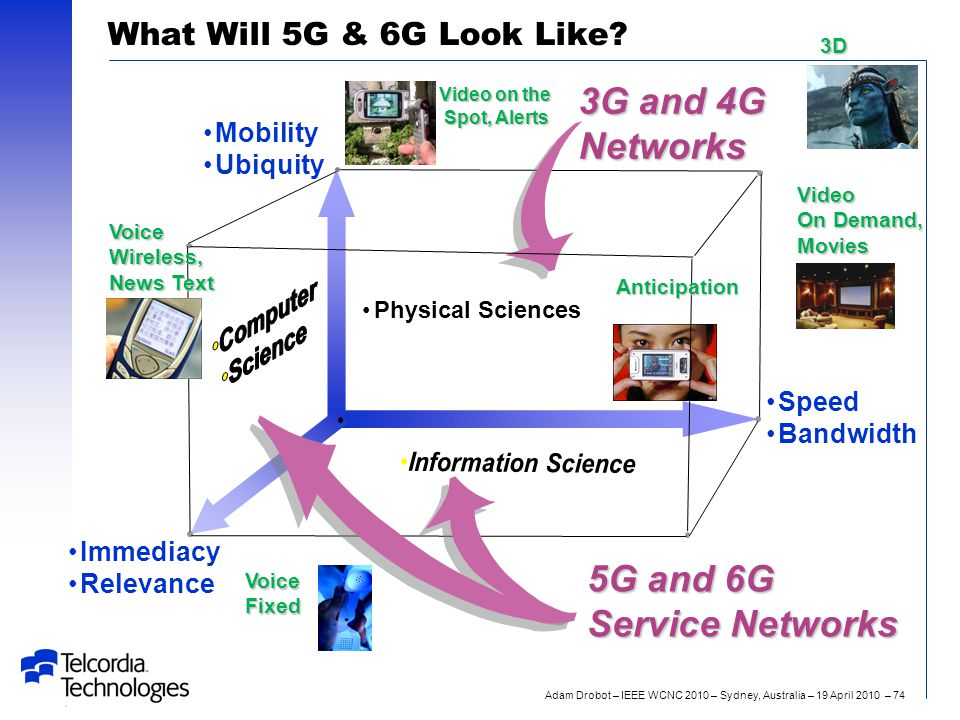 Adam Drobot – IEEE WCNC 2010 – Sydney, Australia – 19 April 2010 – 74 What Will 5G & 6G Look Like.
