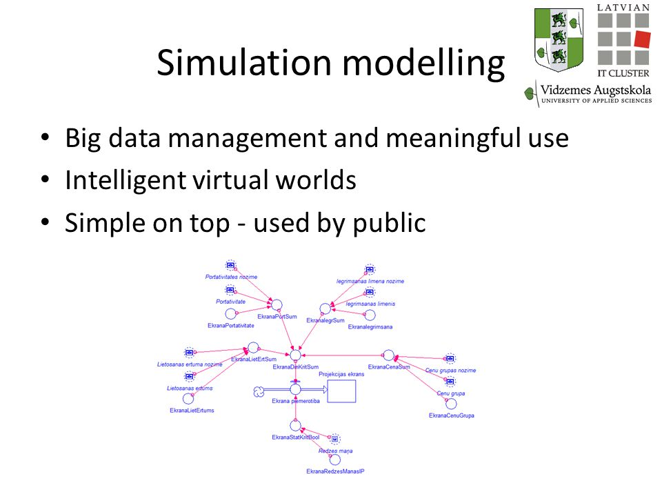 Simulation modelling Big data management and meaningful use Intelligent virtual worlds Simple on top - used by public