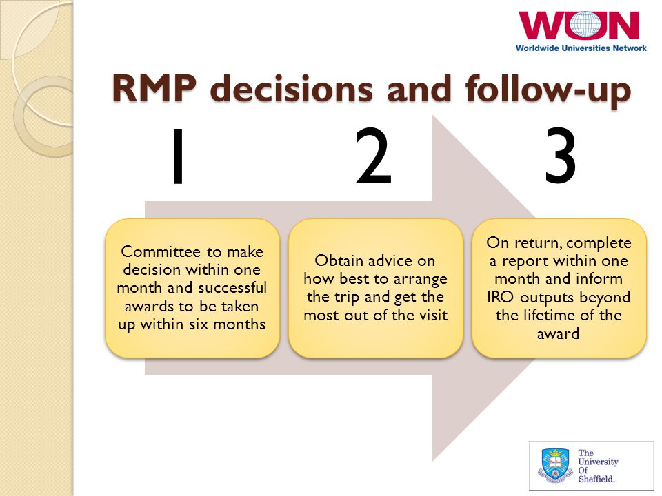 RMP decisions and follow-up Committee to make decision within one month and successful awards to be taken up within six months Obtain advice on how be