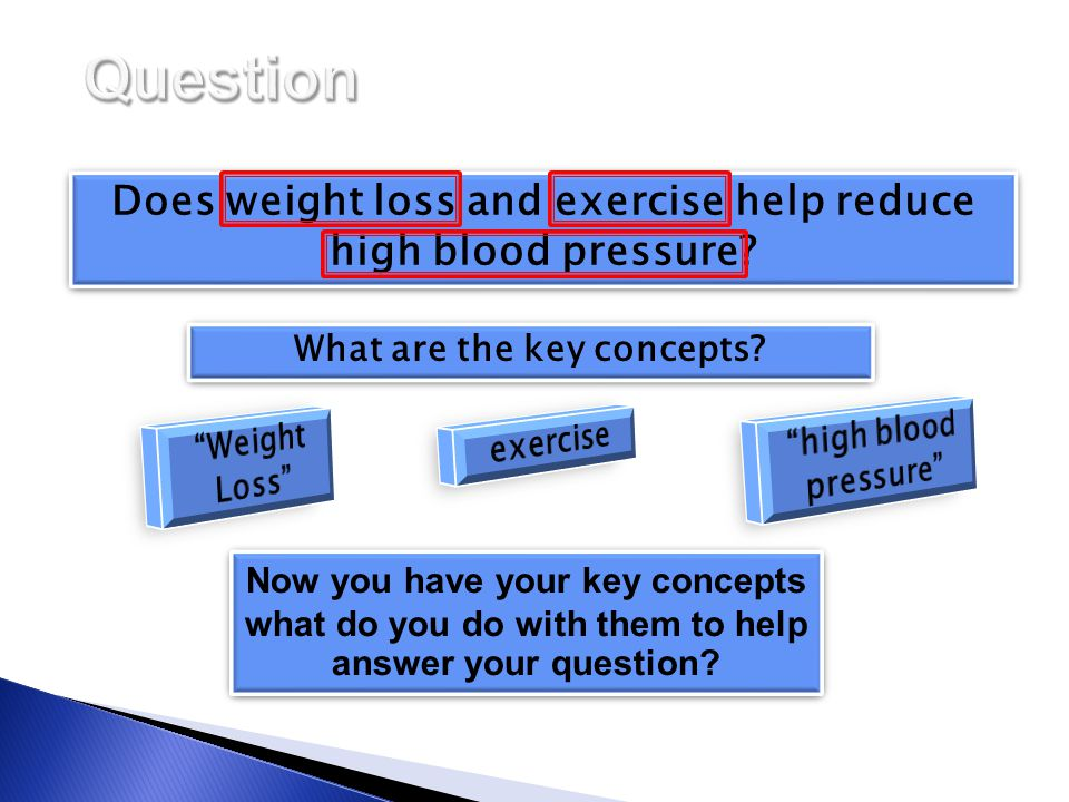 exercise high blood pressure OR hypertension weight loss OR Loss w/2 weight OR weight reduction diet Area within the overlap contains one term from each set of results