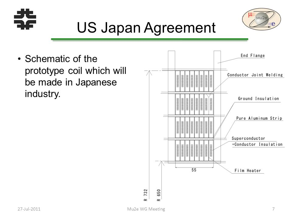 US Japan Agreement Schematic of the prototype coil which will be made in Japanese industry.