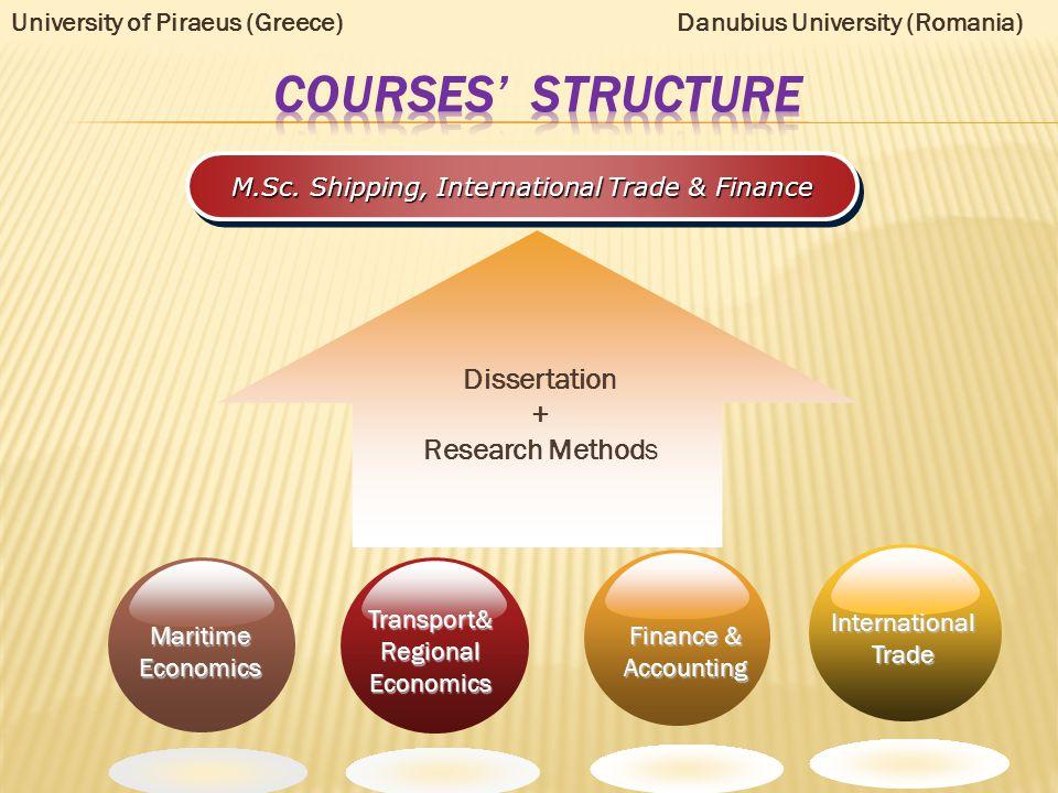 University of Piraeus (Greece) Danubius University (Romania) Personal Study Assignments & Research Case Study Exams