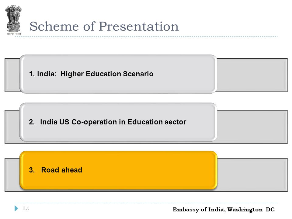 16 Scheme of Presentation 1. India: Higher Education Scenario2. India US Co-operation in Education sector3. Road ahead 16 Embassy of India, Washington