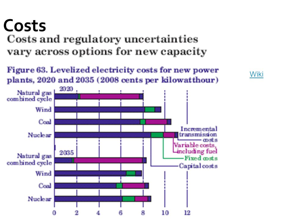 Asustainable energy policy Wiki