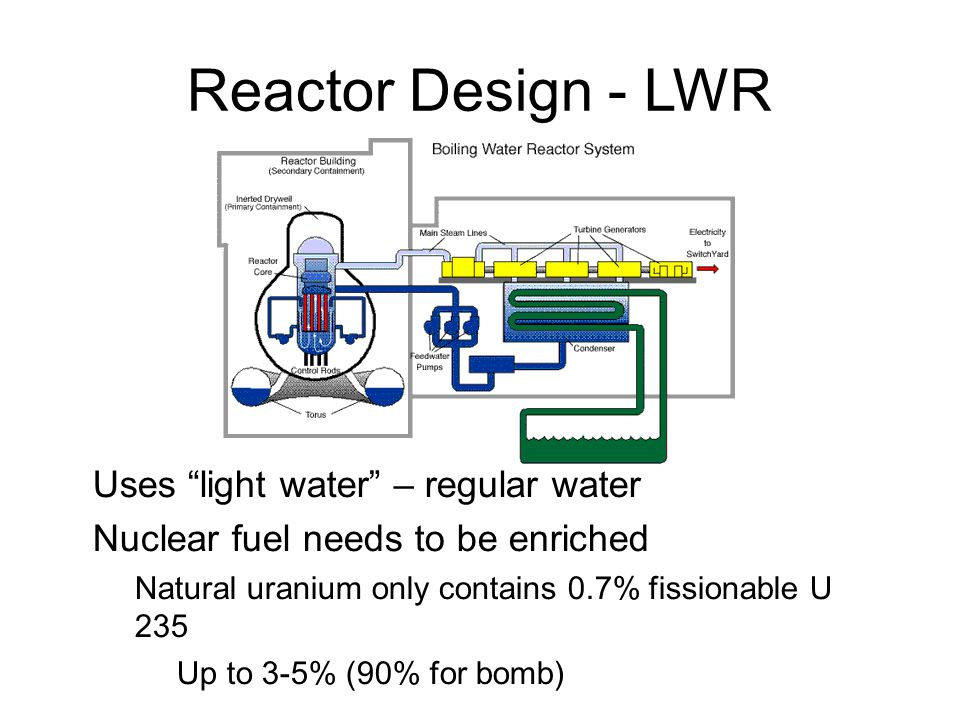 February 13, 2013 sustainable energy policy8 Reactor Design - LWR Uses light water – regular water Nuclear fuel needs to be enriched –Natural uranium only contains 0.7% fissionable U 235 –Up to 3-5% (90% for bomb)