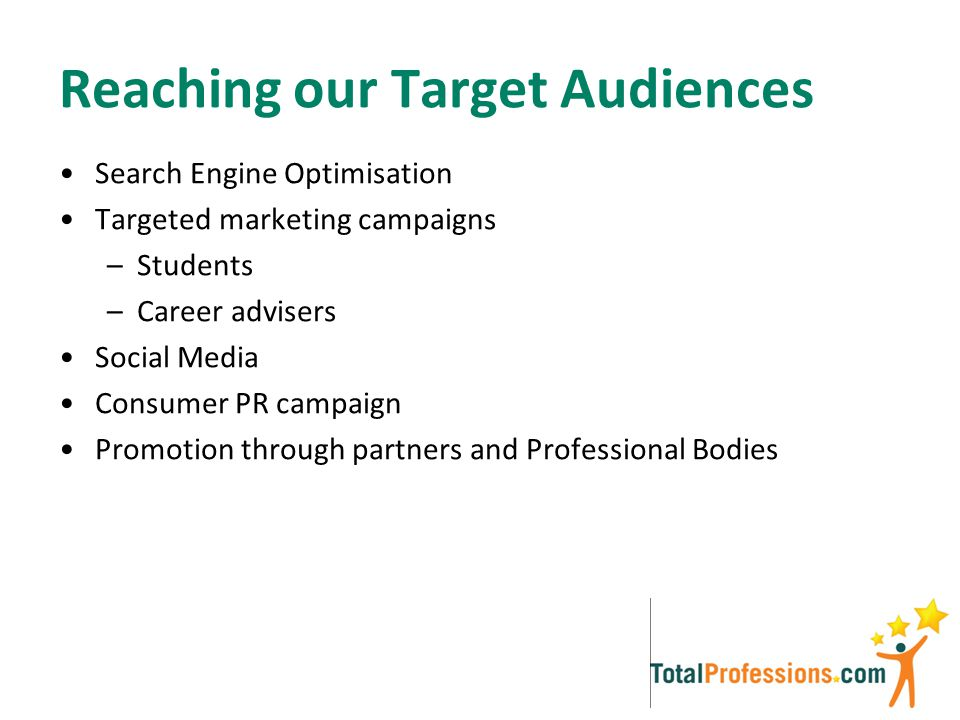 Search Engine Optimisation Targeted marketing campaigns –Students –Career advisers Social Media Consumer PR campaign Promotion through partners and Professional Bodies