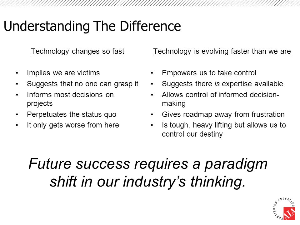 Understanding The Difference Technology changes so fast Implies we are victims Suggests that no one can grasp it Informs most decisions on projects Perpetuates the status quo It only gets worse from here Technology is evolving faster than we are Empowers us to take control Suggests there is expertise available Allows control of informed decision- making Gives roadmap away from frustration Is tough, heavy lifting but allows us to control our destiny Future success requires a paradigm shift in our industry's thinking.