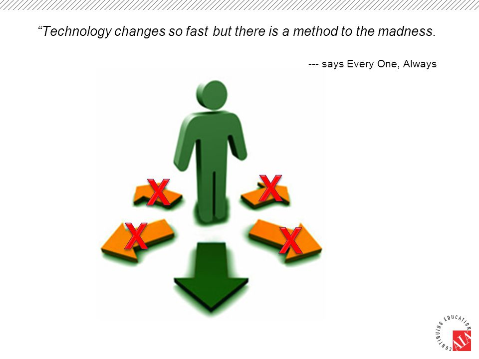 Technology changes so fast but there is a method to the madness. --- says Every One, Always
