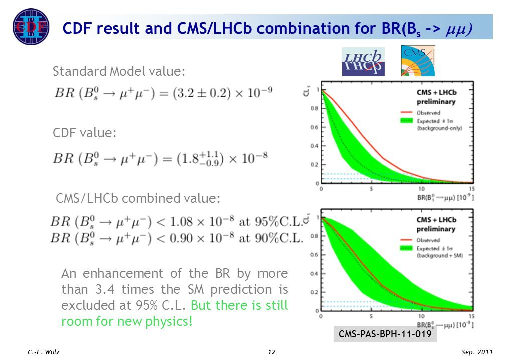 Sep. 2011 C.-E. Wulz12 CDF result and CMS/LHCb combination for BR(B s ->  CMS-PAS-BPH-11-019 Standard Model value: CDF value: CMS/LHCb combined val