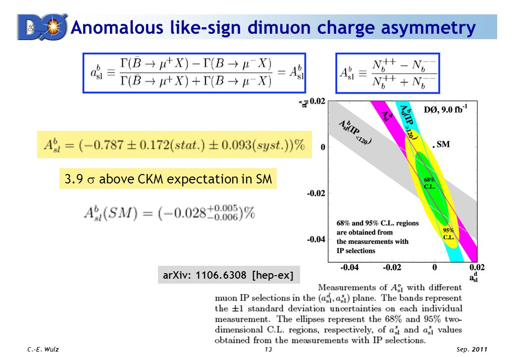Sep. 2011 C.-E. Wulz13 Anomalous like-sign dimuon charge asymmetry 3.9  above CKM expectation in SM arXiv: 1106.6308 [hep-ex ] Sep. 2011