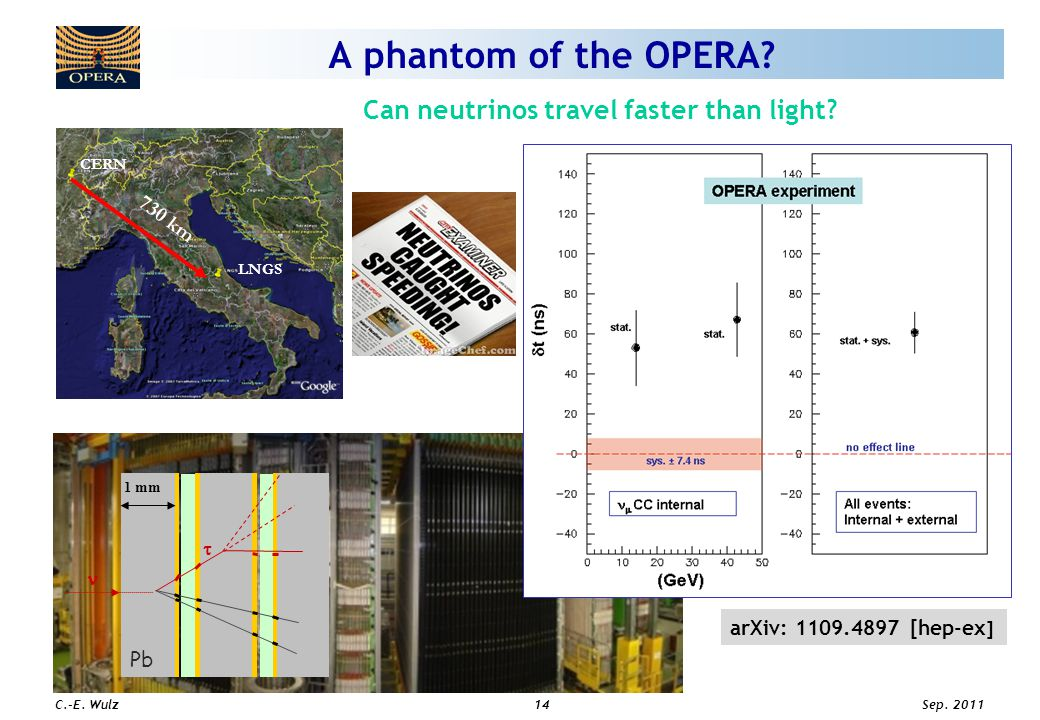C.-E. Wulz14 A phantom of the OPERA? CERN LNGS 730 km Pb  1 mm arXiv: 1109.4897 [hep-ex ] Can neutrinos travel faster than light?