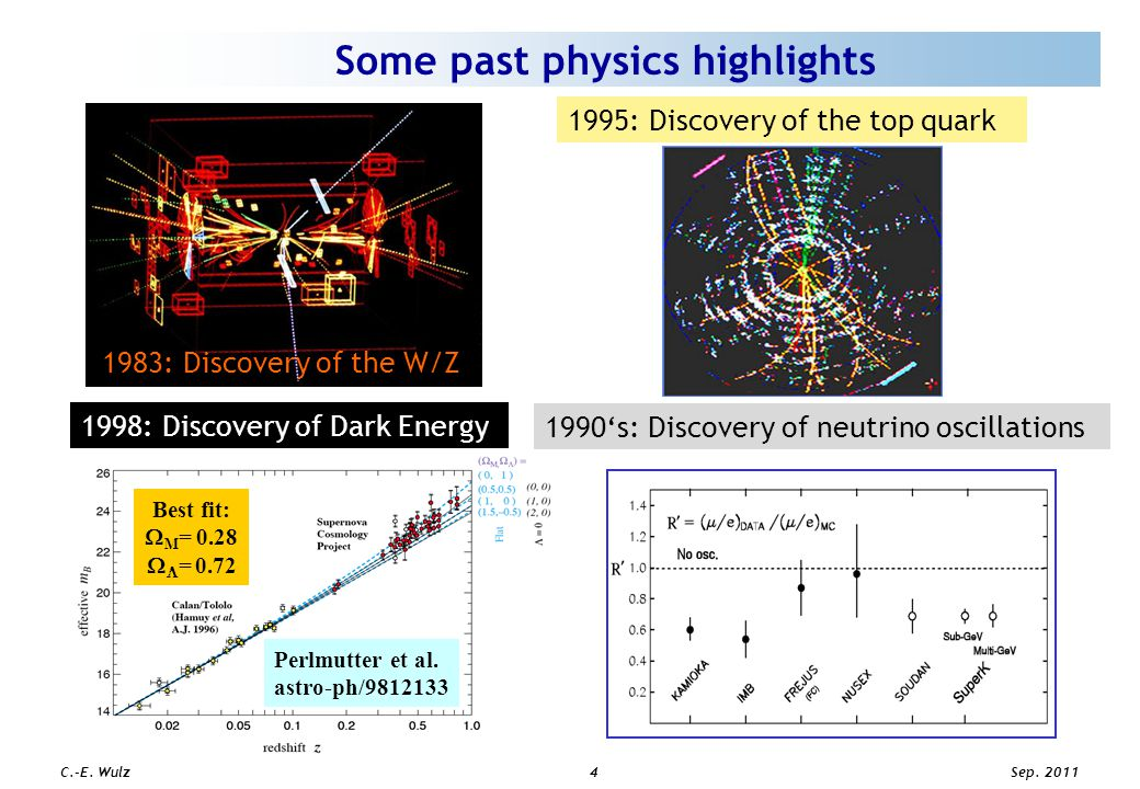 Sep. 2011 C.-E. Wulz4 Some past physics highlights Perlmutter et al. astro-ph/9812133 Best fit:  M = 0.28   = 0.72 1998: Discovery of Dark Energy 1
