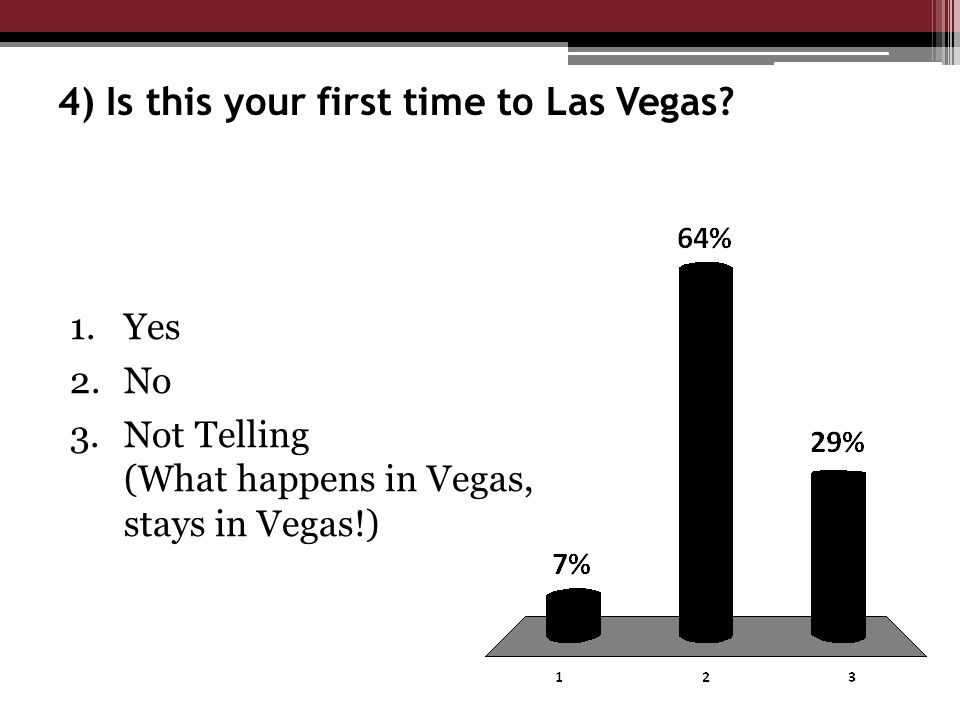 4) Is this your first time to Las Vegas.