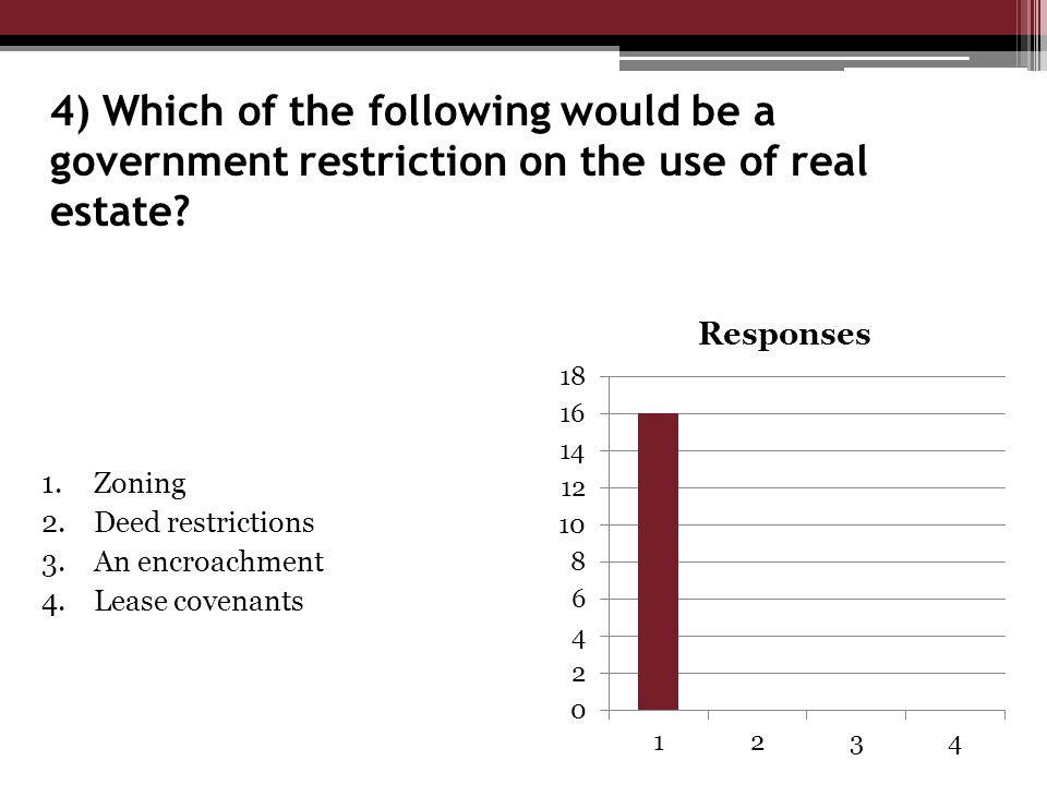 4) Which of the following would be a government restriction on the use of real estate.