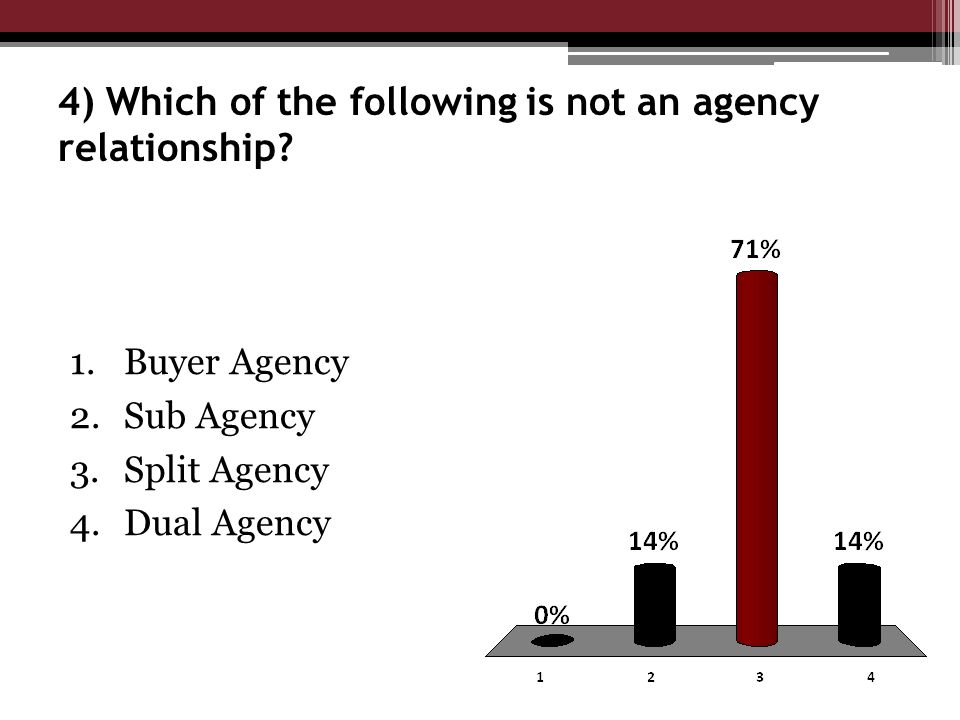 4) Which of the following is not an agency relationship.