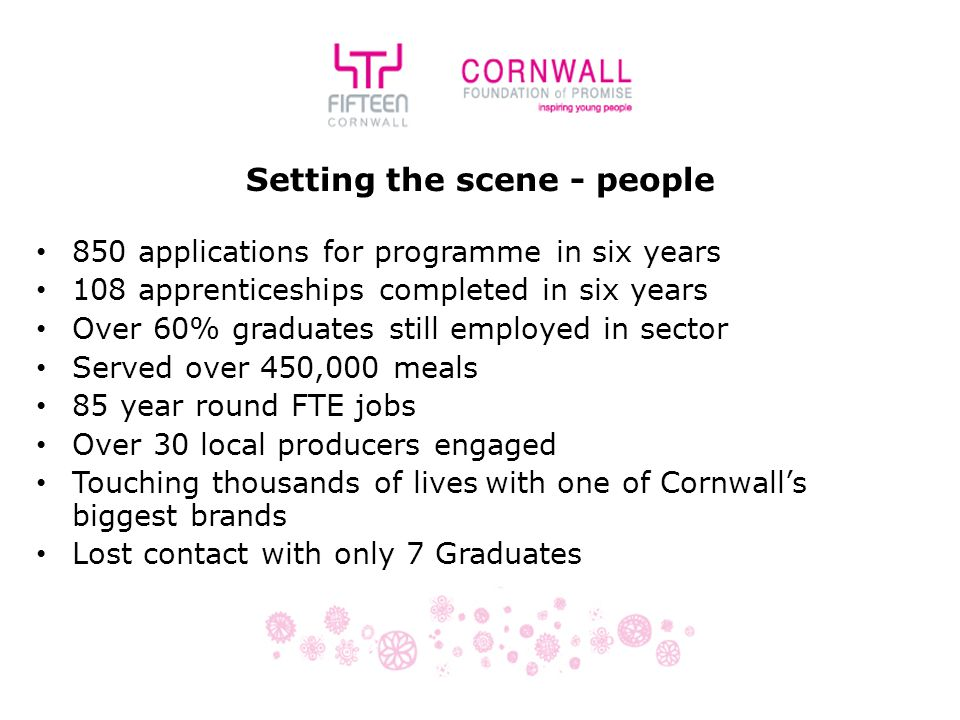 Setting the scene - people 850 applications for programme in six years 108 apprenticeships completed in six years Over 60% graduates still employed in sector Served over 450,000 meals 85 year round FTE jobs Over 30 local producers engaged Touching thousands of lives with one of Cornwall's biggest brands Lost contact with only 7 Graduates