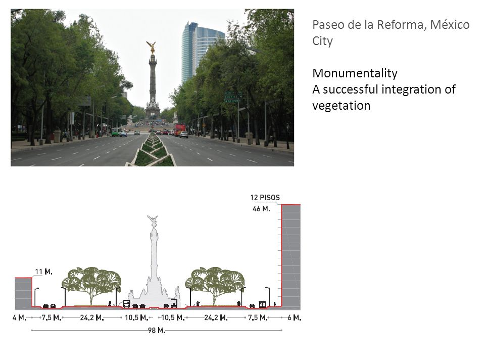 Paseo de la Reforma, México City Monumentality A successful integration of vegetation