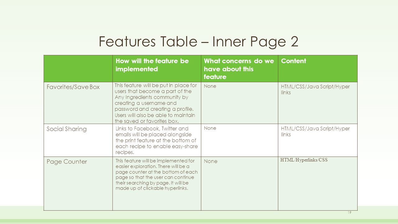Features Table – Inner Page 2 How will the feature be implemented What concerns do we have about this feature Content Favorites/Save Box This feature will be put in place for users that become a part of the Any Ingredients community by creating a username and password and creating a profile.