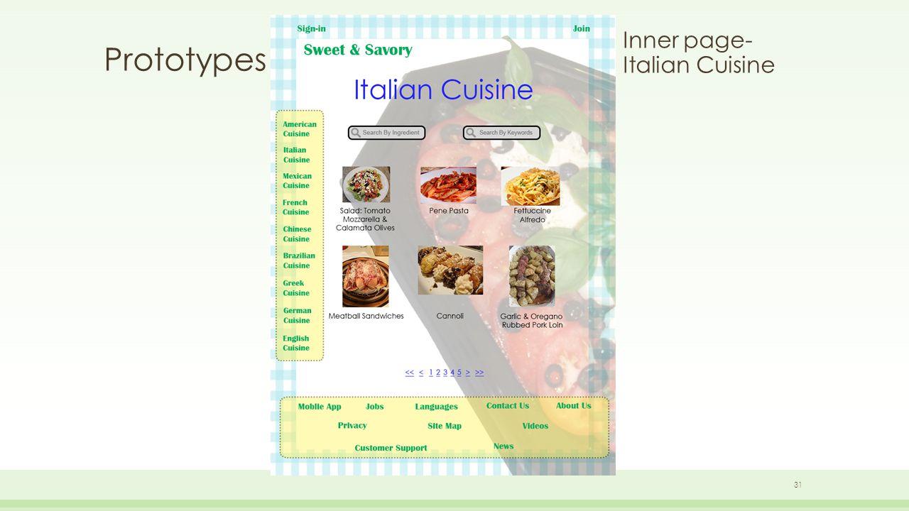 31 Prototypes Inner page- Italian Cuisine