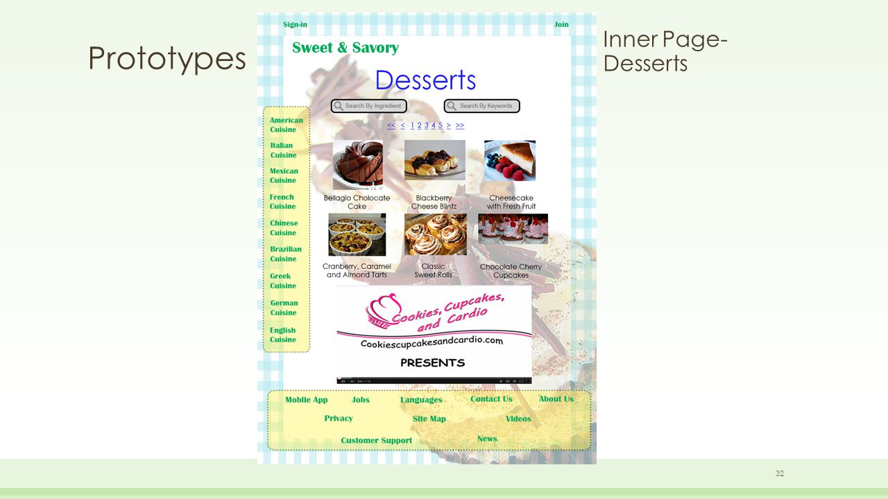 32 Prototypes Inner Page- Desserts