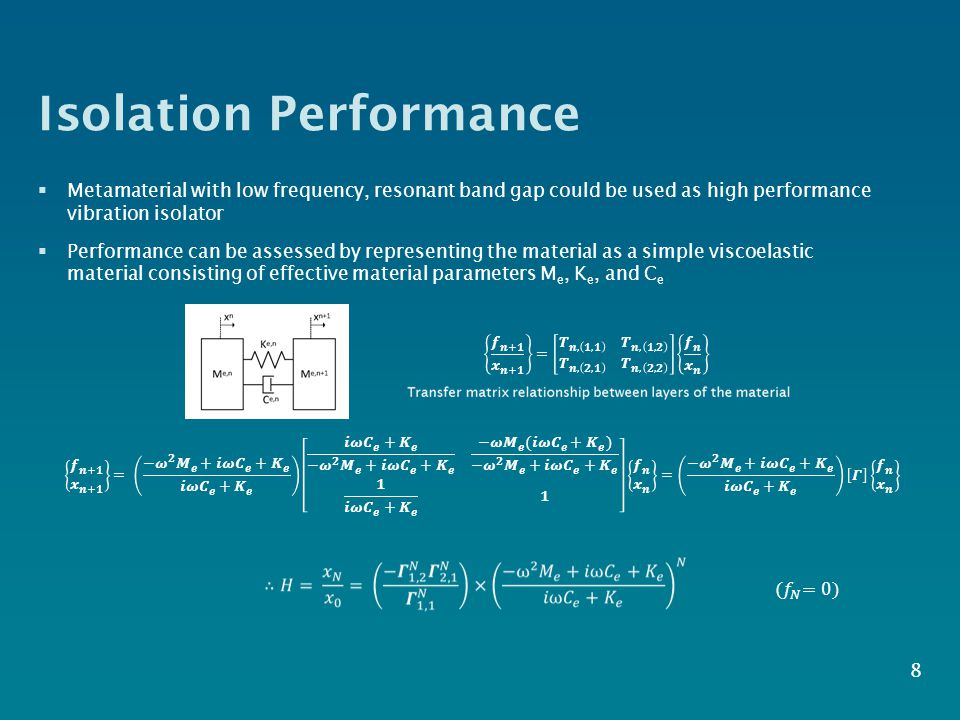 Isolation Performance  Metamaterial with low frequency, resonant band gap could be used as high performance vibration isolator  Performance can be assessed by representing the material as a simple viscoelastic material consisting of effective material parameters M e, K e, and C e 8
