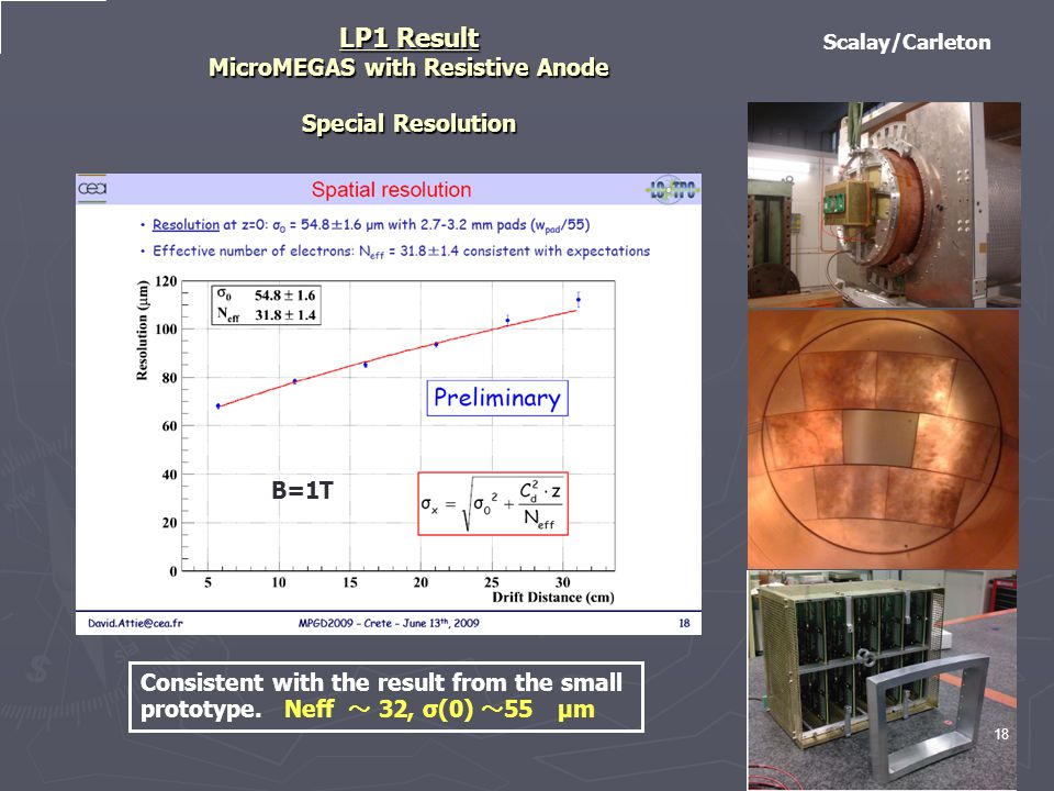 LP1 Result MicroMEGAS with Resistive Anode Special Resolution Consistent with the result from the small prototype.