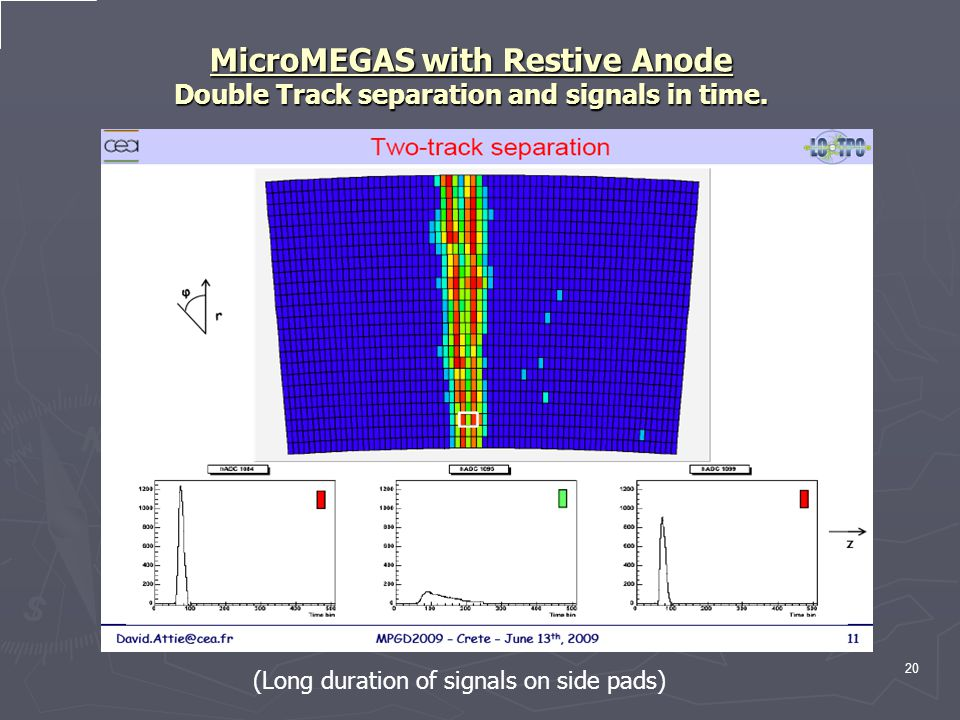 MicroMEGAS with Restive Anode Double Track separation and signals in time.