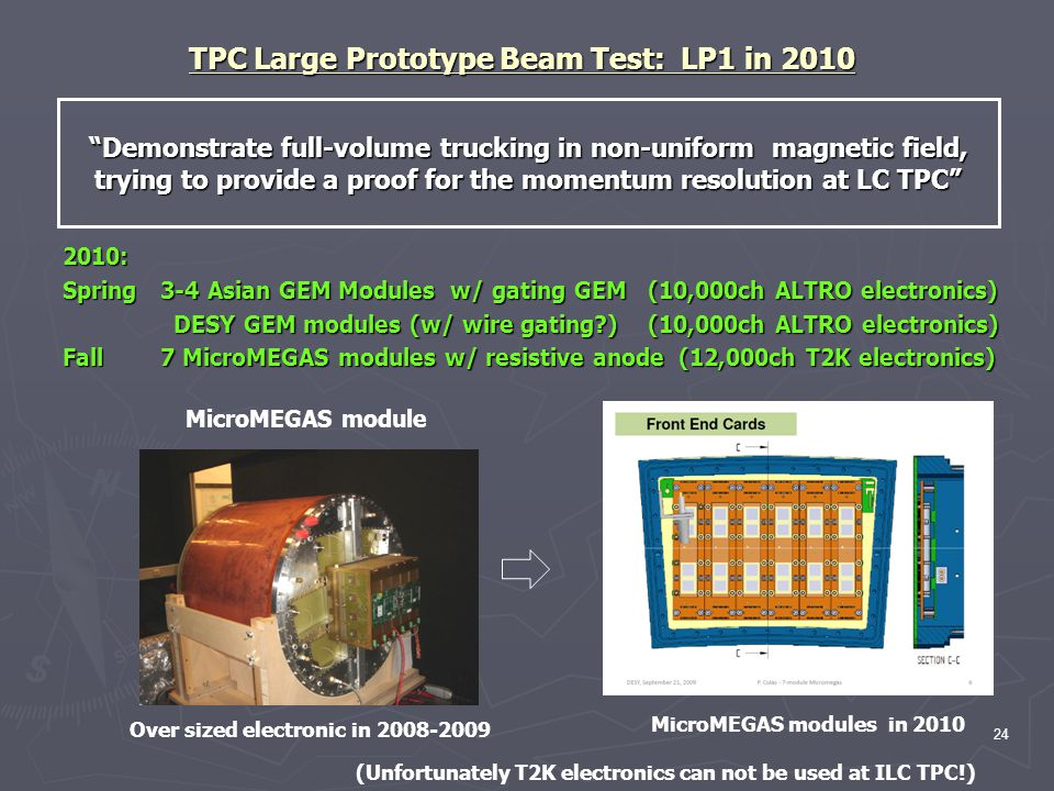 Demonstrate full-volume trucking in non-uniform magnetic field, trying to provide a proof for the momentum resolution at LC TPC MicroMEGAS modules in 2010 (Unfortunately T2K electronics can not be used at ILC TPC!) Over sized electronic in 2008-2009 MicroMEGAS module TPC Large Prototype Beam Test: LP1 in 2010 2010: Spring 3-4 Asian GEM Modules w/ gating GEM (10,000ch ALTRO electronics) DESY GEM modules (w/ wire gating ) (10,000ch ALTRO electronics) DESY GEM modules (w/ wire gating ) (10,000ch ALTRO electronics) Fall 7 MicroMEGAS modules w/ resistive anode (12,000ch T2K electronics) 24