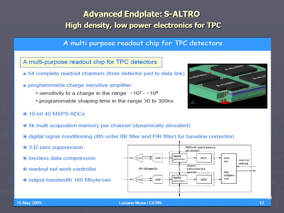 Advanced Endplate: S-ALTRO High density, low power electronics for TPC 29