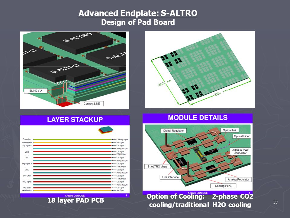 Advanced Endplate: S-ALTRO Design of Pad Board 18 layer PAD PCB Option of Cooling: 2-phase CO2 cooling/traditional H2O cooling 33