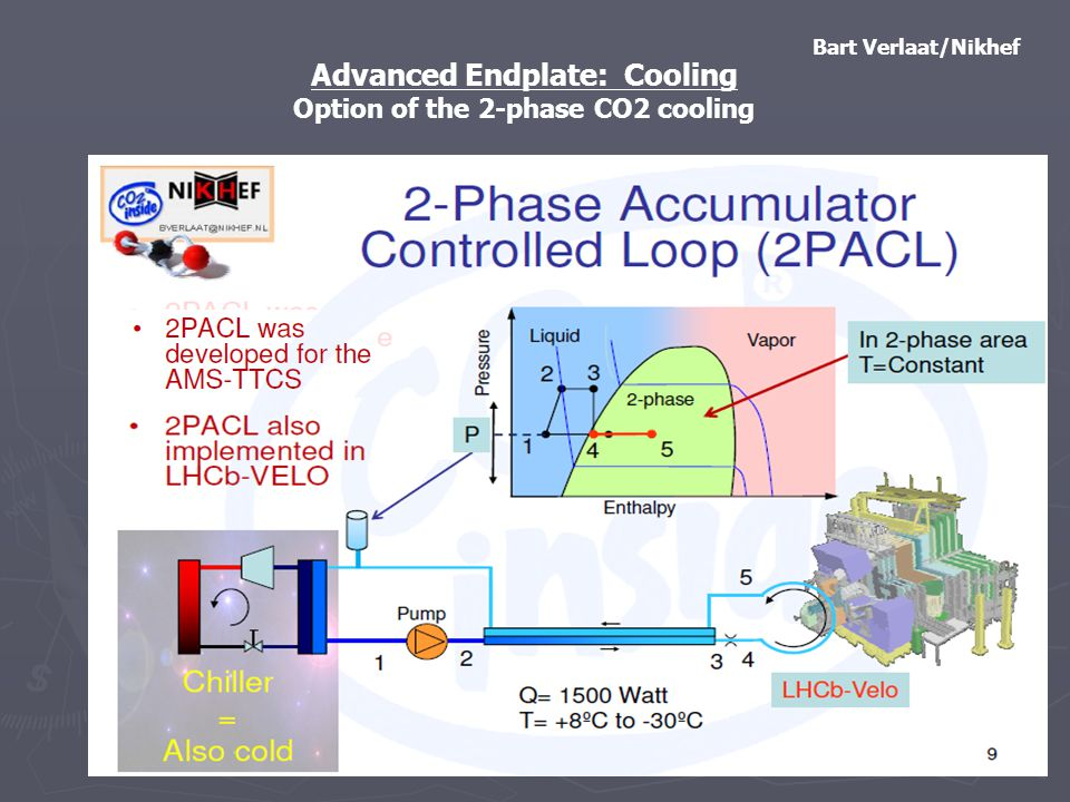 Advanced Endplate: Cooling Option of the 2-phase CO2 cooling Bart Verlaat/Nikhef 37