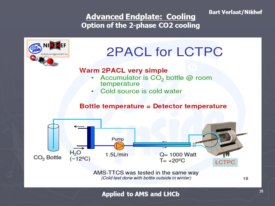 Advanced Endplate: Cooling Option of the 2-phase CO2 cooling Bart Verlaat/Nikhef Applied to AMS and LHCb 38
