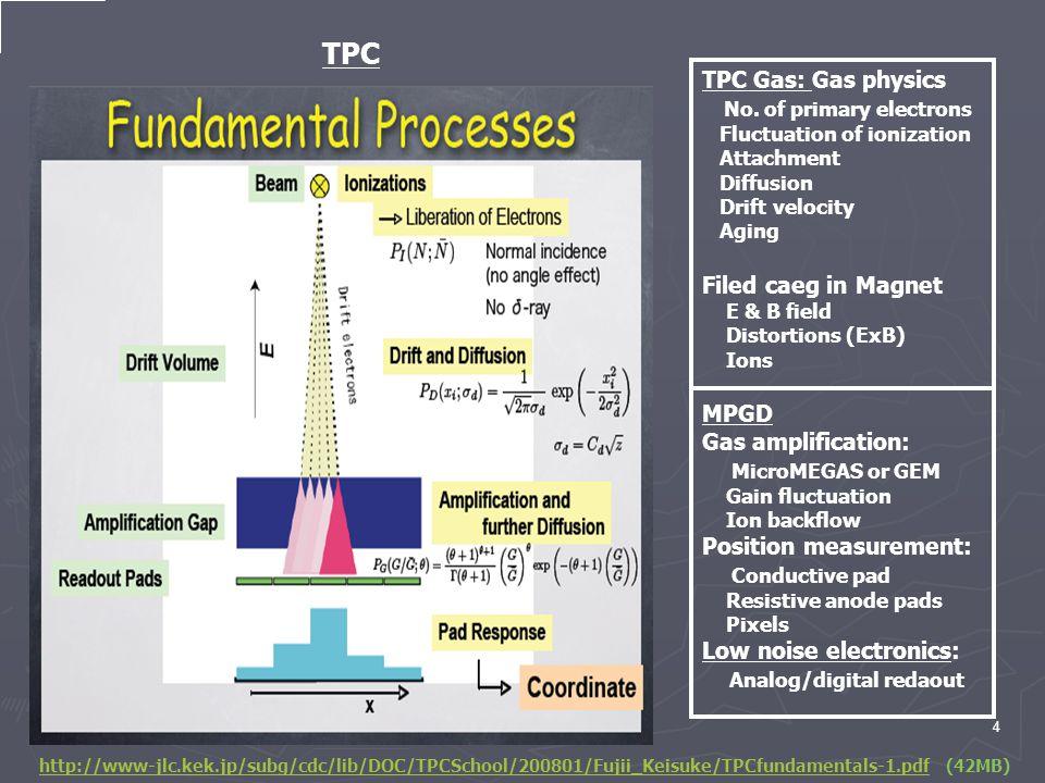 4 http://www-jlc.kek.jp/subg/cdc/lib/DOC/TPCSchool/200801/Fujii_Keisuke/TPCfundamentals-1.pdf http://www-jlc.kek.jp/subg/cdc/lib/DOC/TPCSchool/200801/Fujii_Keisuke/TPCfundamentals-1.pdf (42MB) TPC Gas: Gas physics No.