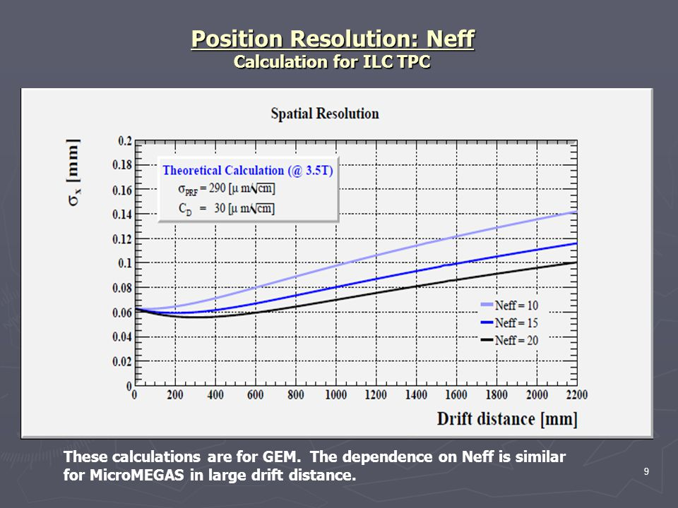 Position Resolution: Neff Calculation for ILC TPC These calculations are for GEM.