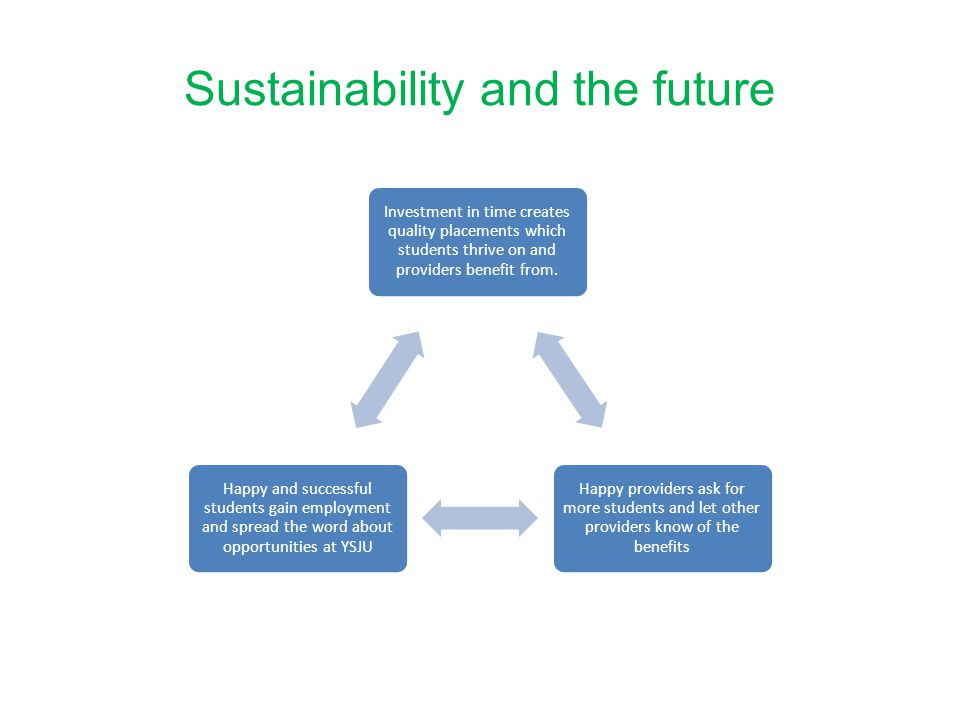 Sustainability and the future Investment in time creates quality placements which students thrive on and providers benefit from.