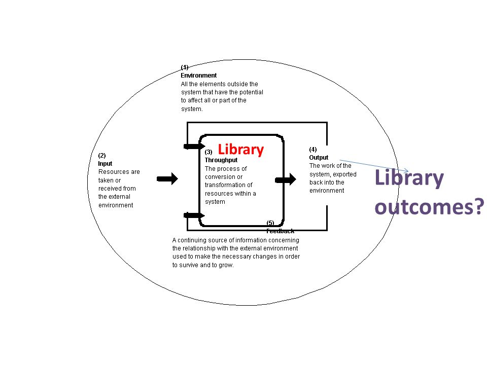 Library outcomes? Library