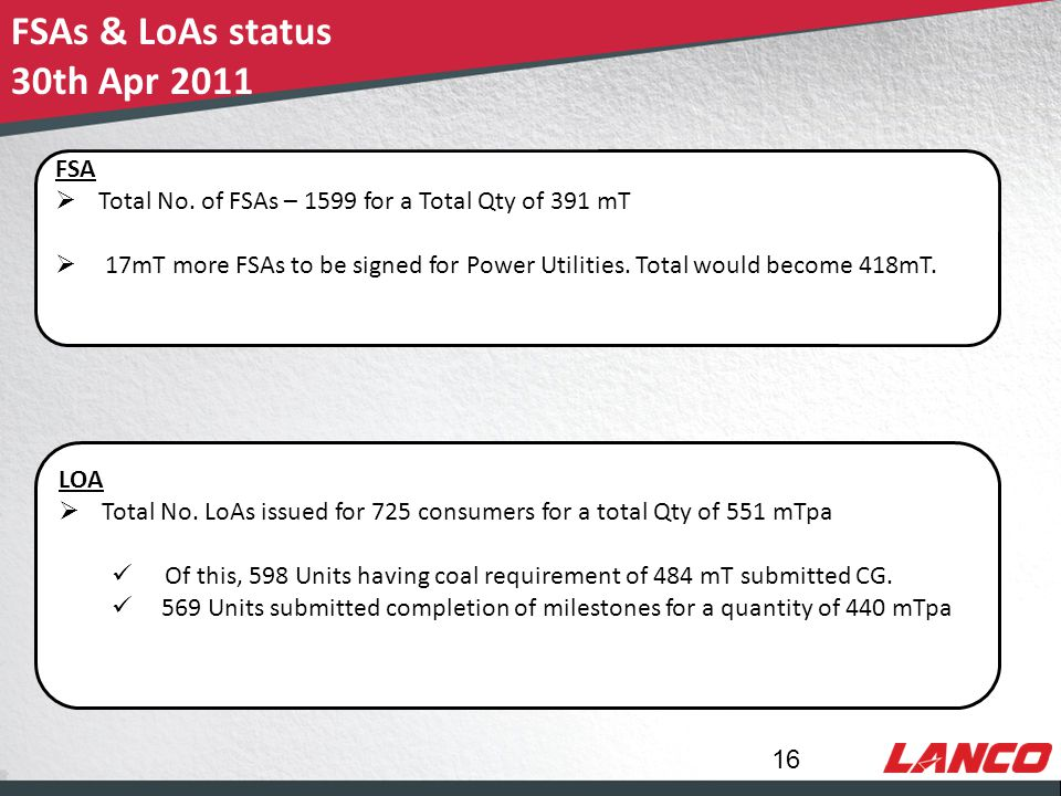 © LANCO Group, All Rights Reserved FSAs & LoAs status 30th Apr 2011 16 FSA  Total No.