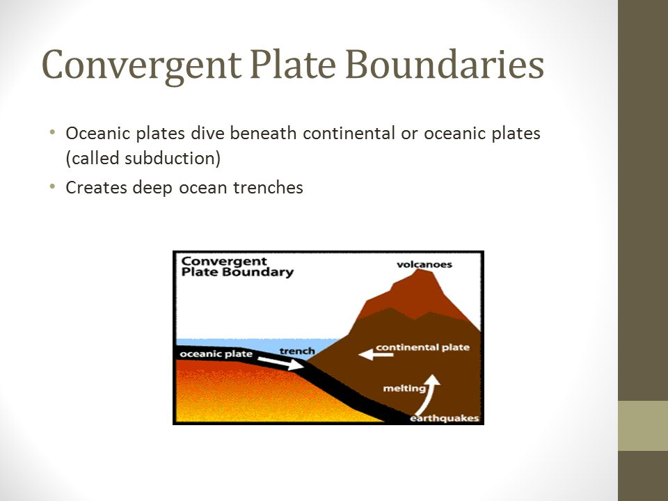 Convergent Plate Boundaries Oceanic plates dive beneath continental or oceanic plates (called subduction) Creates deep ocean trenches