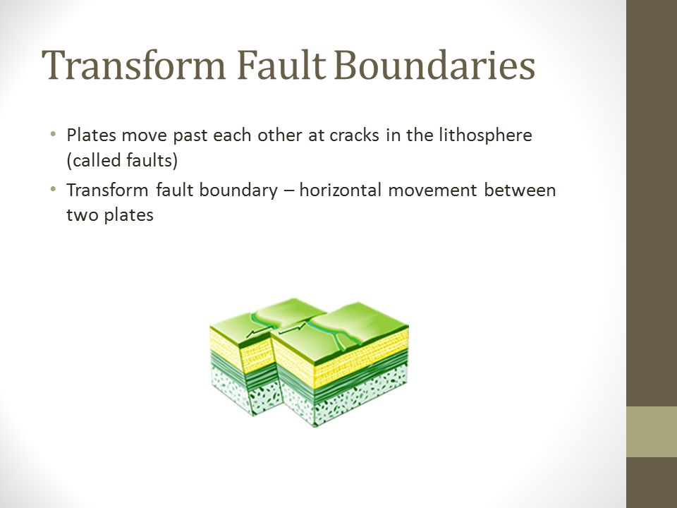 Transform Fault Boundaries Plates move past each other at cracks in the lithosphere (called faults) Transform fault boundary – horizontal movement between two plates
