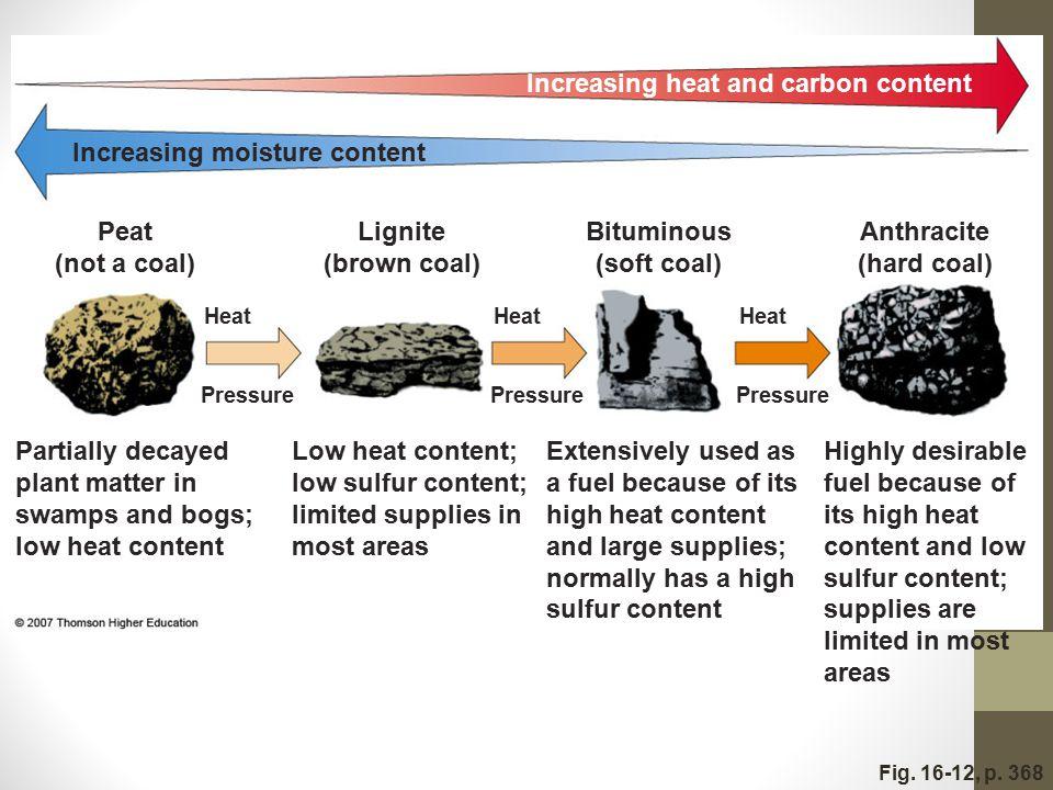 Fig. 16-12, p. 368 Increasing heat and carbon content Increasing moisture content Peat (not a coal) Lignite (brown coal) Bituminous (soft coal) Anthra