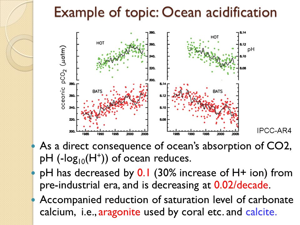 Example of topic: Ocean acidification IPCC-AR4 As a direct consequence of ocean's absorption of CO2, pH (-log 10 (H + )) of ocean reduces.