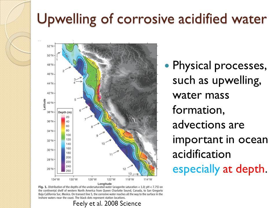 Stramma et al. 2008 Science Oxygen Minimum Zones Expands