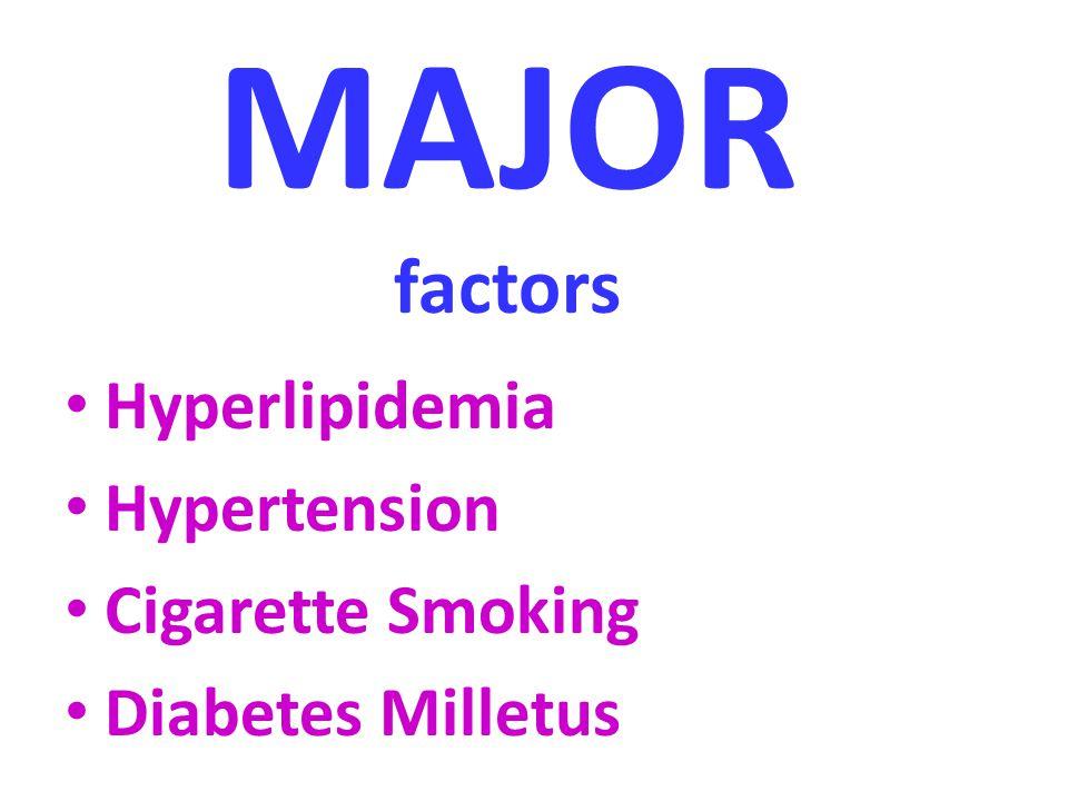 MAJOR factors Hyperlipidemia Hypertension Cigarette Smoking Diabetes Milletus