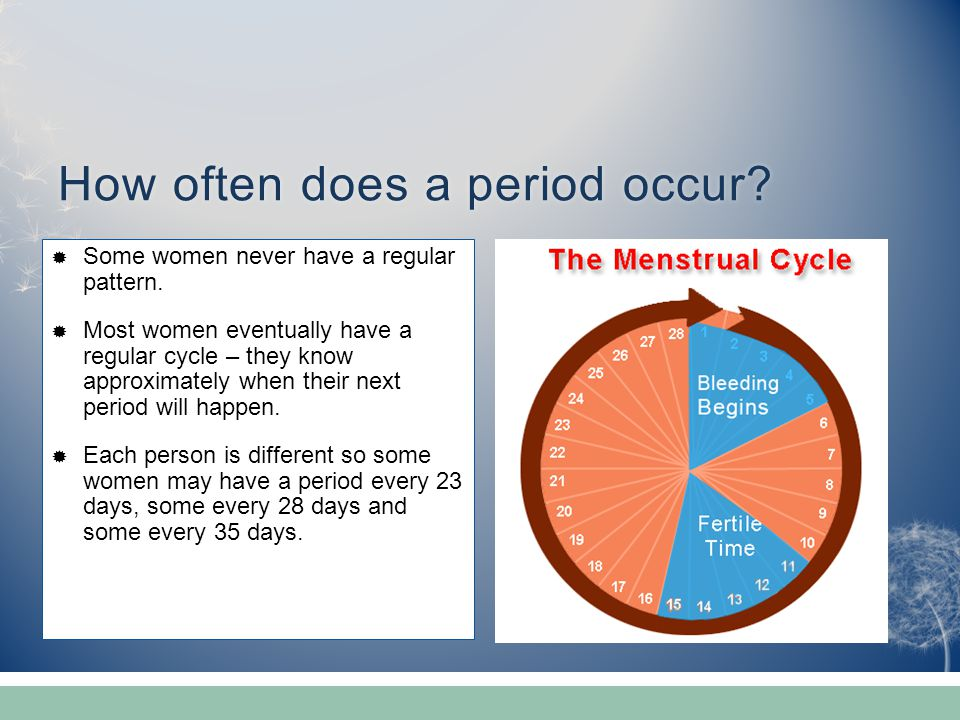How often does a period occur?How often does a period occur?  Some women never have a regular pattern.  Most women eventually have a regular cycle –