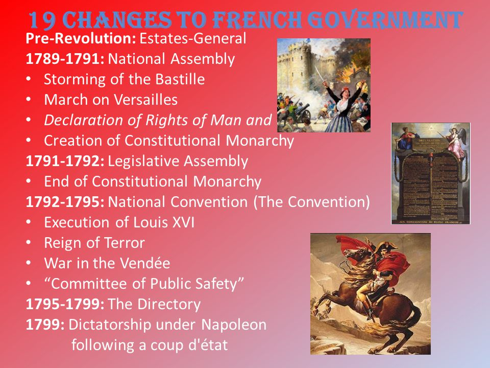 19 Changes to French Government Pre-Revolution: Estates-General : National Assembly Storming of the Bastille March on Versailles Declaration of Rights of Man and Citizen Creation of Constitutional Monarchy : Legislative Assembly End of Constitutional Monarchy : National Convention (The Convention) Execution of Louis XVI Reign of Terror War in the Vendée Committee of Public Safety : The Directory 1799: Dictatorship under Napoleon following a coup d état