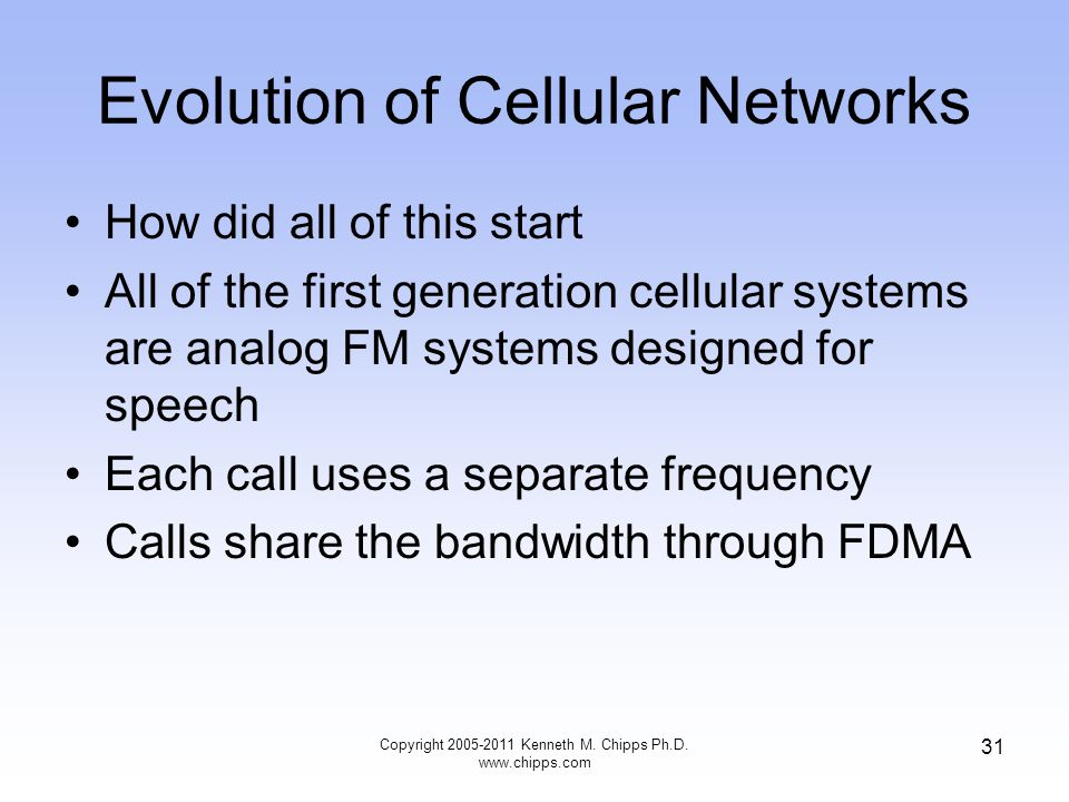 Evolution of Cellular Networks How did all of this start All of the first generation cellular systems are analog FM systems designed for speech Each call uses a separate frequency Calls share the bandwidth through FDMA Copyright 2005-2011 Kenneth M.