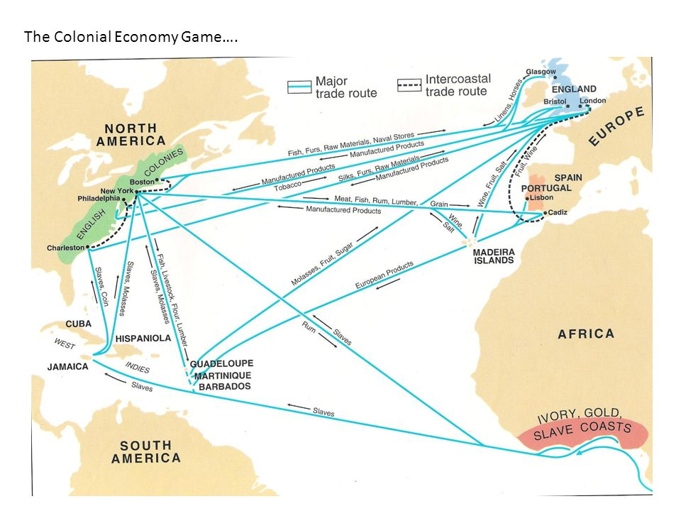 The Colonial Economy Game….