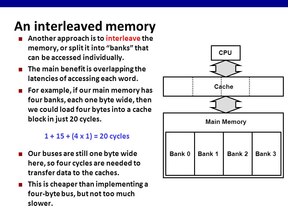An interleaved memory Another approach is to interleave the memory, or split it into banks that can be accessed individually.